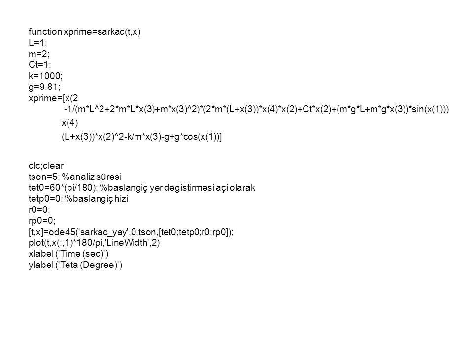 (L+x(3))*x(2)^2-k/m*x(3)-g+g*cos(x(1))]